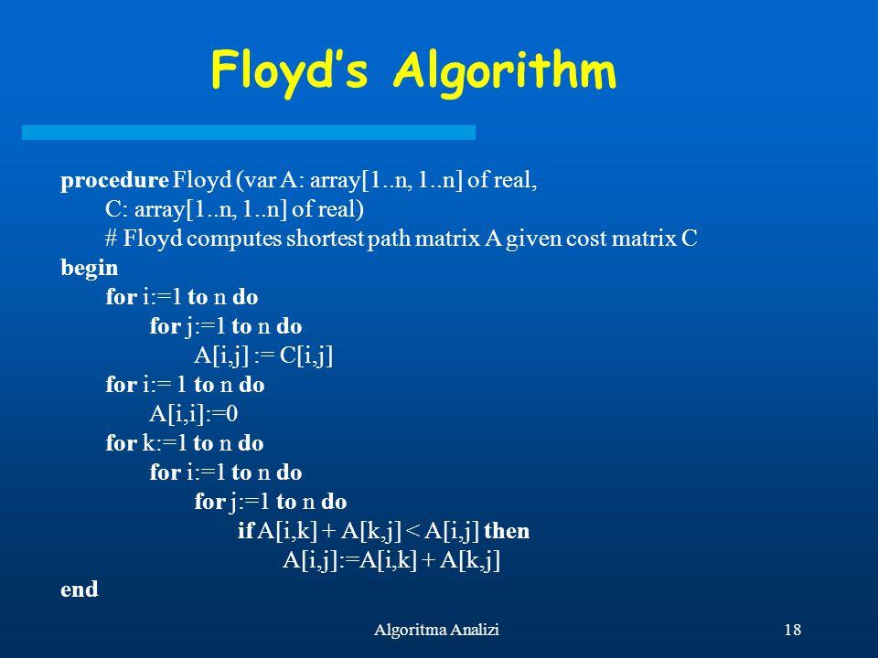 Floyd's Algorithm procedure Floyd (var A: array[1..n, 1..n] of real,